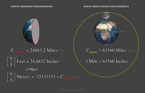Circumferencesv2-555