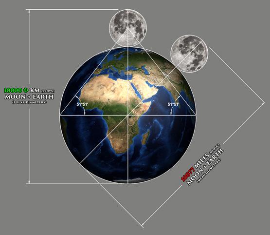 Earth-Moon-Pyramid