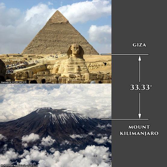 Giza-Kilimanjaro-555