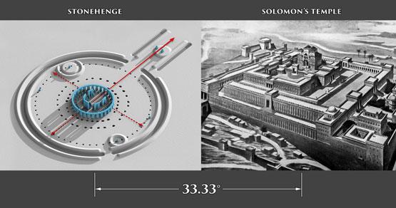 Stonehenge-SolomonsTemple-555
